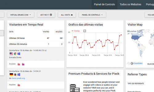Piwik: alternativa livre ao Google Analytics