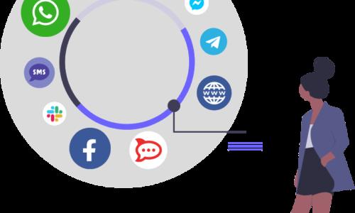 ChatBot: Weni e Rocket.chat para atendimento ao cliente omnichannel com soluções open source.