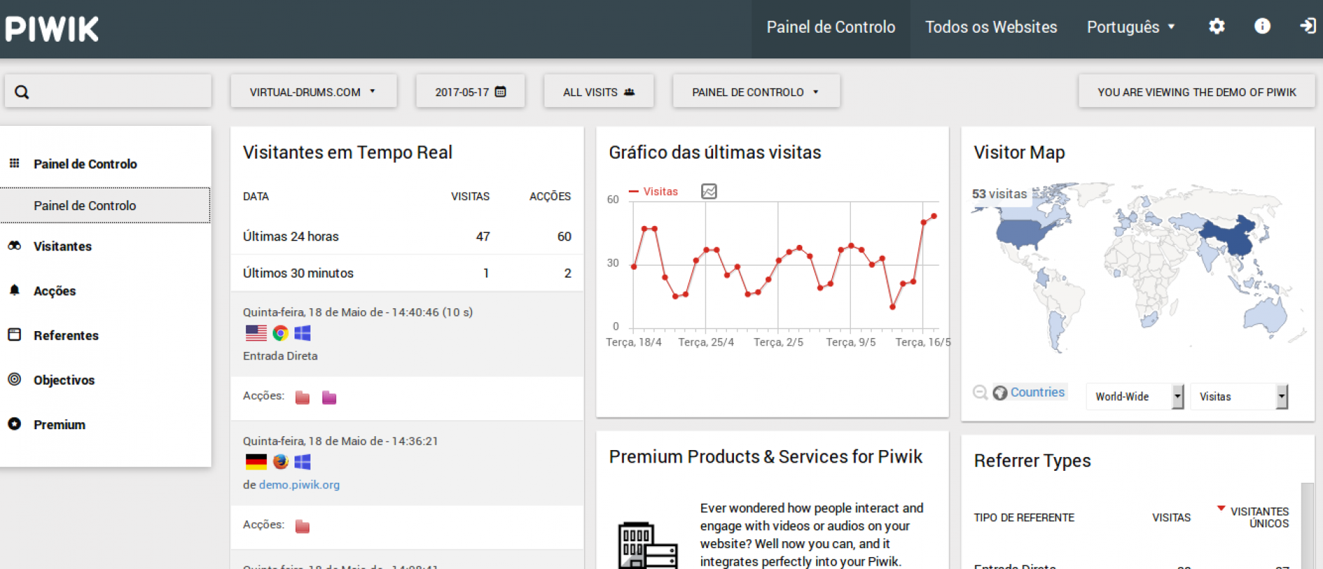 Piwik: alternativa livre ao Google Analytics
