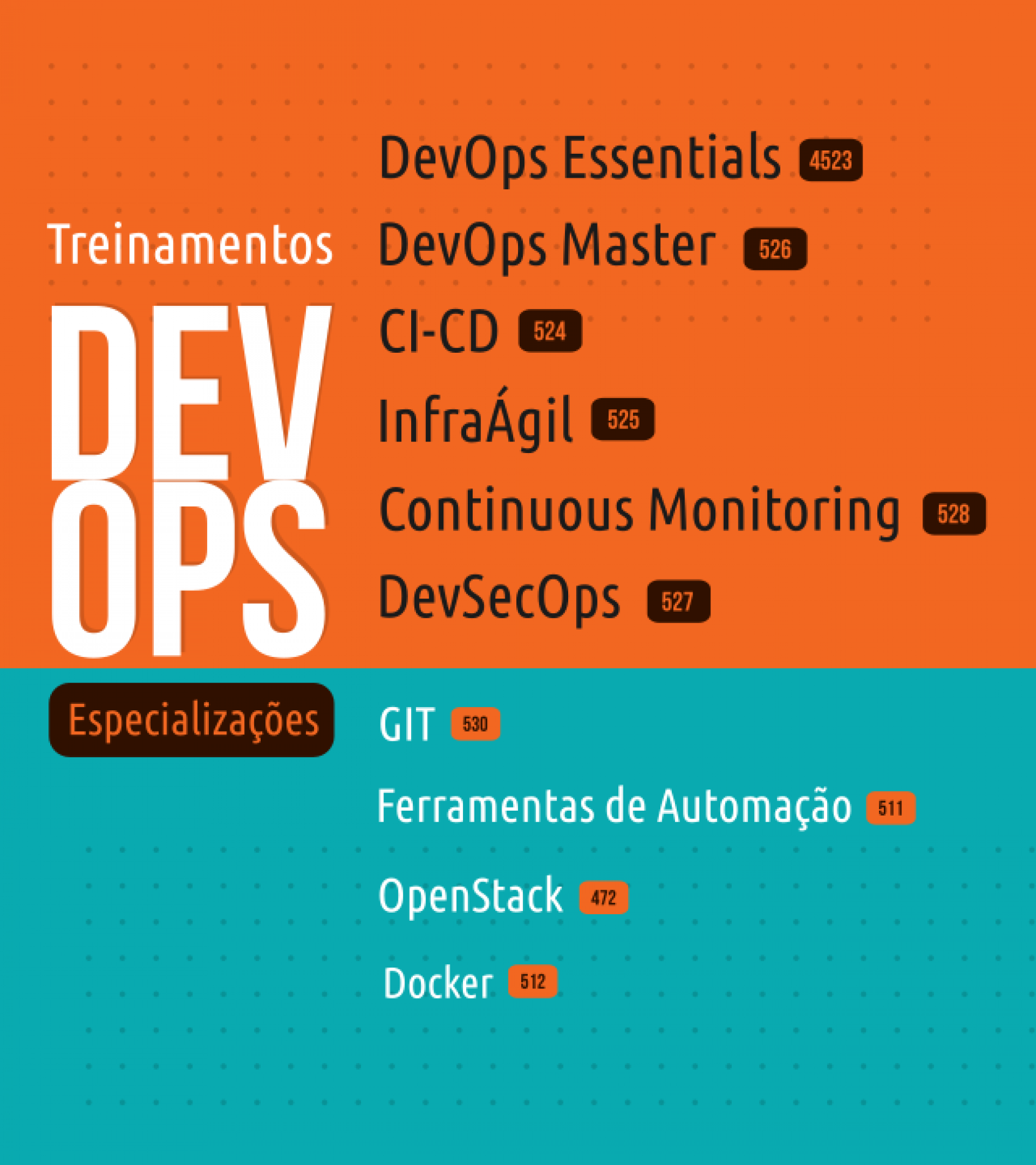 4Linux inova mais uma vez e lança curso de Continuos Monitoring DEVOPS.
