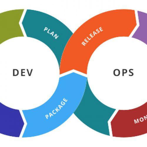 DevOps – Como implementar essa poderosa estratégia em sua empresa?