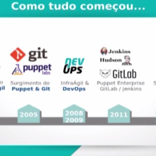 Workshop Infraestrutura ágil com Docker Git Jenkins Puppet e Ansible -Parte1.2